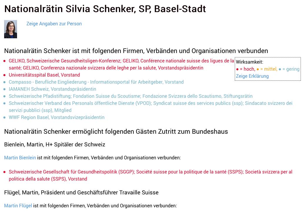 Alle Angaben zu Silvia Schenker, plus denjenigen Personen, die sie als Gäste ins Parlament lotst