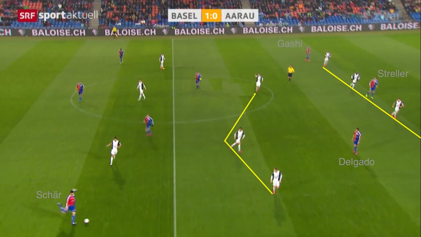 Die Situation vor dem 2:0 beim Spiel des FC Basel gegen den FC Aarau (6:0) mit Passgeber Fabian Schär, Empfänger Matias Delgado und Torschütze Marco Streller.