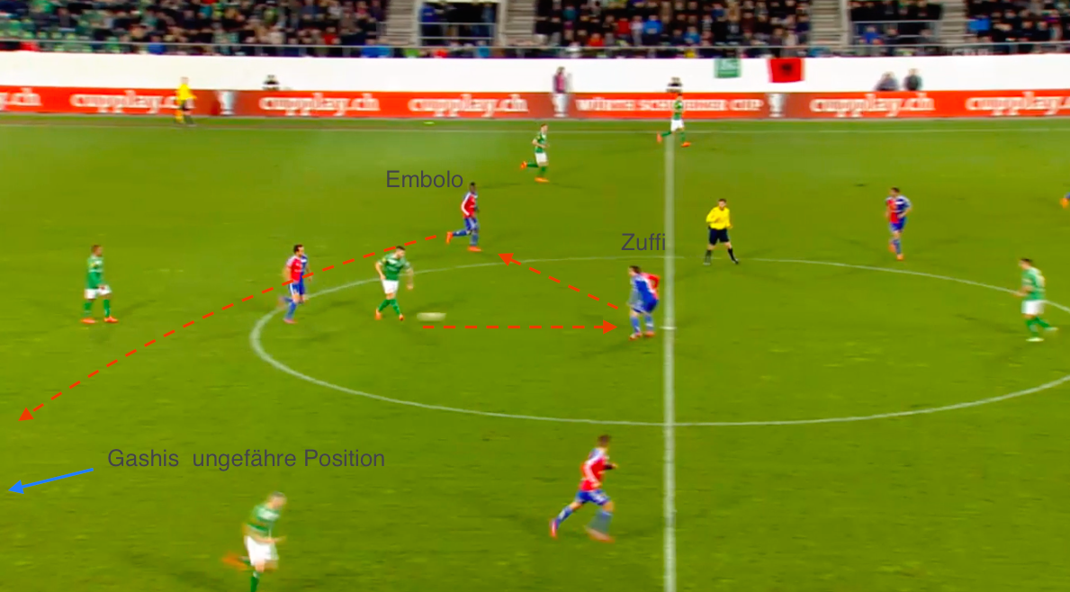 Die Situation vor dem 0:3 beim Spiel des FC St. Gallen gegen den FC Basel (1:3) mit Luca Zuffis Ballgewinn, Passgeber Breel Embolo und Torschütze Shkelzen Gashi.