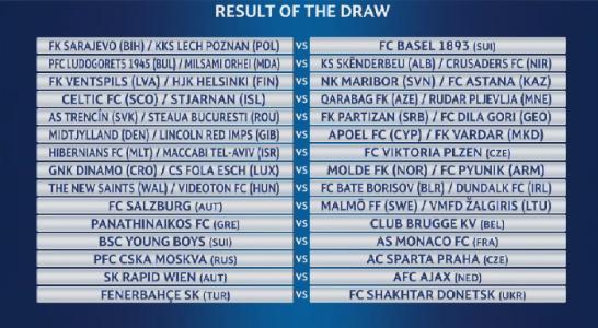 Der Draw der 3. Runde in der Champions League.