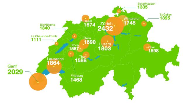 Von 2013 bis 2015 hat die Online-Plattoform comparis.ch die durchschnittlichen Monatsmieten von 3- bis 3.5-Zimmer-Wohnungen analysiert.