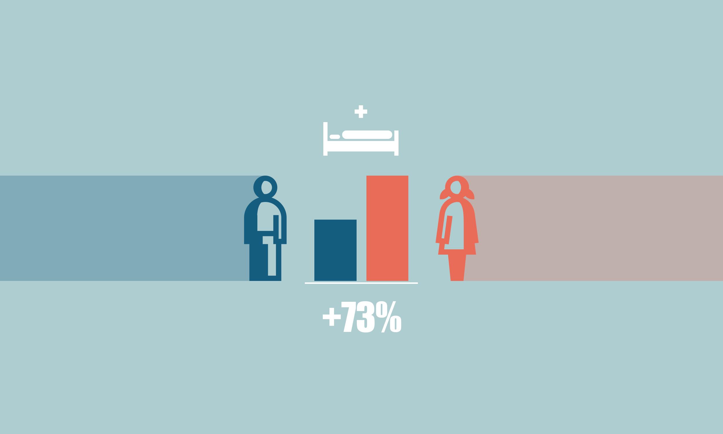 Frauen können Kinder kriegen, tun es aber nicht immer. Zahlen tun sie trotzdem dafür.