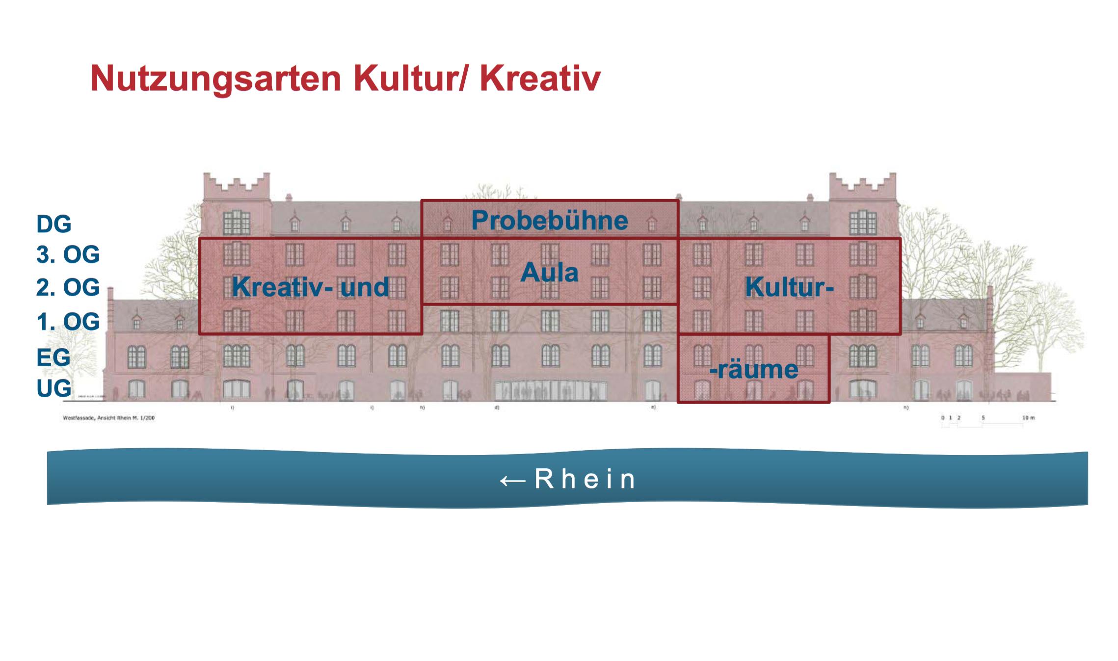 Aus dem Nutzungskonzept: öffentliche Kulturräume im neuen Kasernen-Hauptbau.