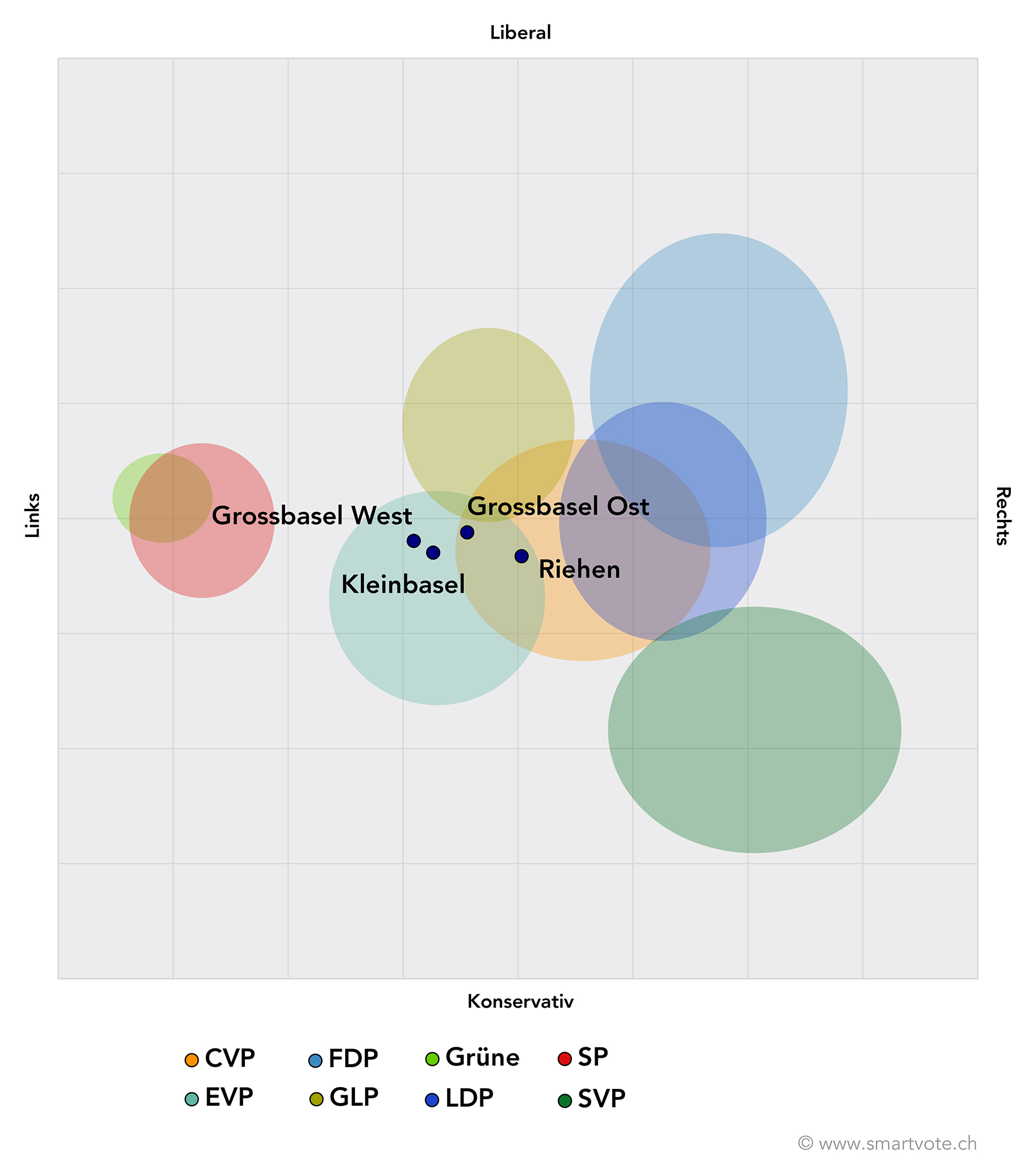 So stehen die Parteien auf der Smartmap – und so positionieren sich die vier Wahklreise.