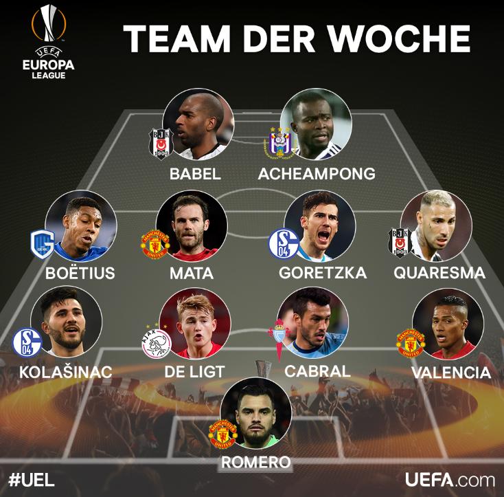 Europa League: Team der Runde nach den Achtelfinals, mit Jean-Paul Boëtius.